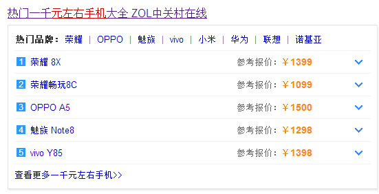 同样是千元机,为啥荣耀 8 X能霸屏千元机市场?